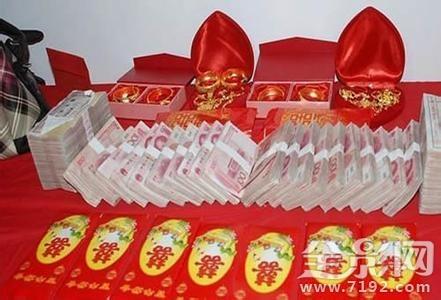 中国彩礼地图出炉