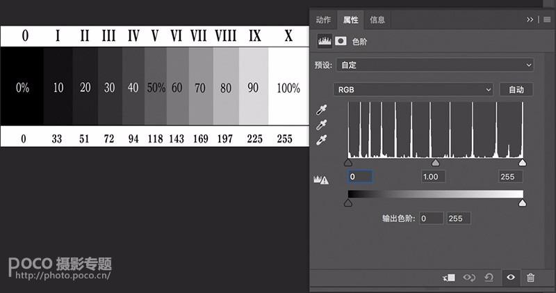一招搞定曝光调整 PS色阶工具教程
