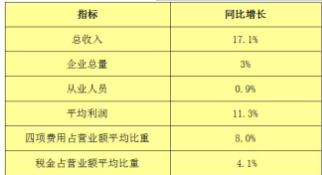 2017中国人像摄影行业发展报告(摘要)