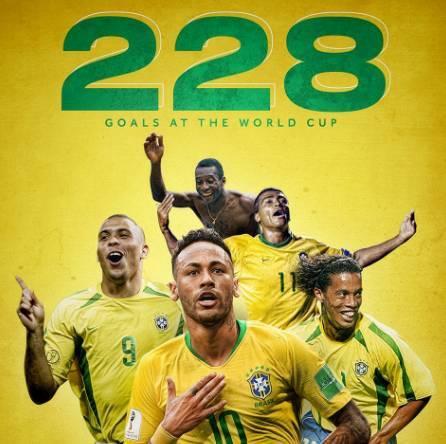 世界杯早报:比利时3-2逆转日本,巴西2-0完胜墨西哥
