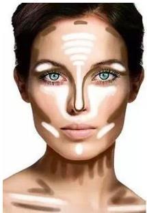 裸妆化妆小技巧
