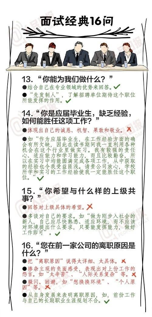 最全求职礼仪+面试经典16问