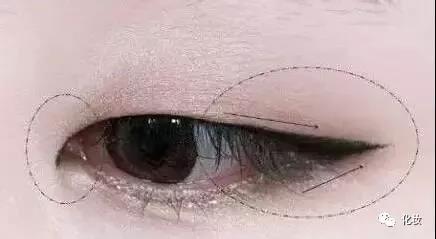 单眼皮和内双眼线画法get!