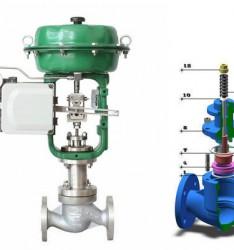 调节阀:www.valve56.com