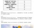 浙江传媒学院2018年艺术类专业校考初试过关成绩!